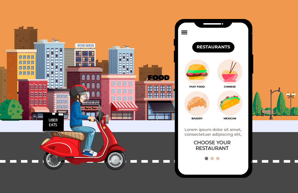 how much does an app like ubereats cost